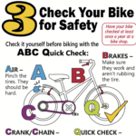 ABC of Bike safety poster