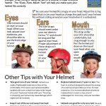 Eyes, Ears, Mouth helmet instructions